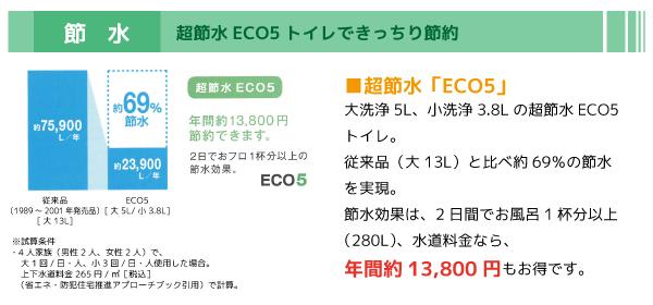 超節水ECO5 大洗浄5L、小洗浄3.8Lの超節水。従来品と比べ約69%の節水を実現。