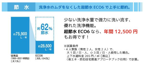 少ない洗浄水量で強力に洗い流す、優れた洗浄機能。ECO6で年間12,500円もお得です!